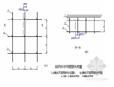 [四川]工业厂房基坑边坡喷锚支护施工方案(锚杆)