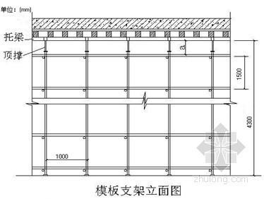 [广东]地铁高支模专项施工方案
