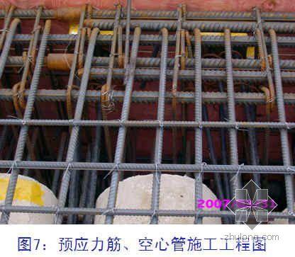 确保现浇预应力空心楼板施工质量(QC 2008年)