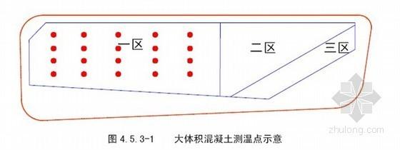 [上海]高层商业办公楼总承包施工组织设计(技术标白玉兰奖)-大体积混凝土测温点示意