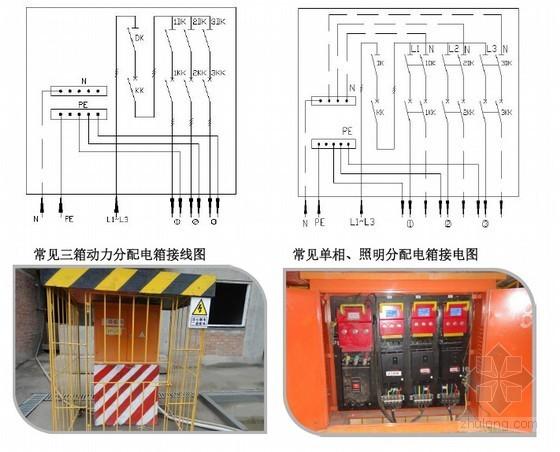 建筑工程施工临时用电技术及常见问题分析