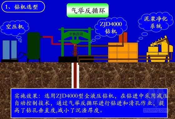 [QC]斜拉桥超长大直径钻孔灌注桩桩成孔控制(图文)