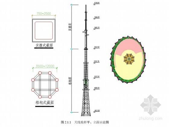 [广州]电视塔天线钢桅杆施工方案(高164m)