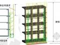 建筑工程附着式升降脚手架安全技术综合验收项目