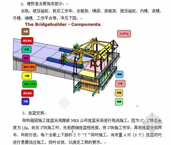 江苏省某预应力连续钢构公路大桥施工组织设计(实施)