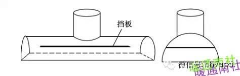 暖通制冷空调各类换热器汇总全面简析_27