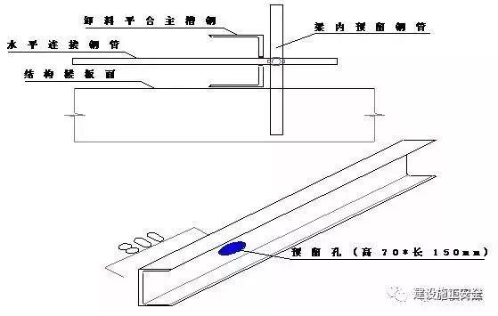 悬挑型钢卸料平台施工方案_16