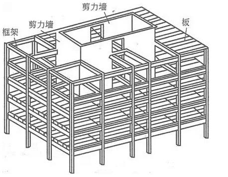 关于框剪结构的抗震设计经验分享