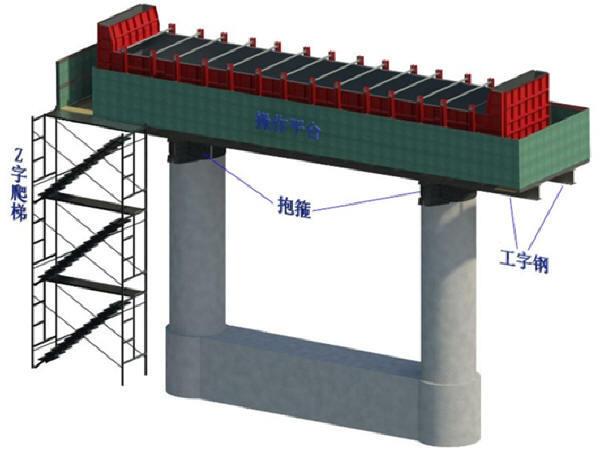 高速公路桥涵施工工艺及注意事项119页