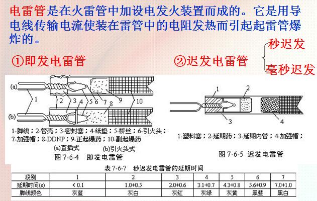 超全面隧道施工方法及施工工艺技术讲义841页PPT(附图丰富)_14