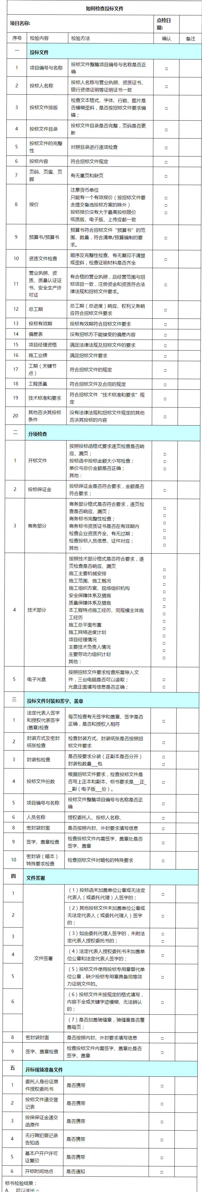 拿来就用:投标标书检查笔记与12种典型废标