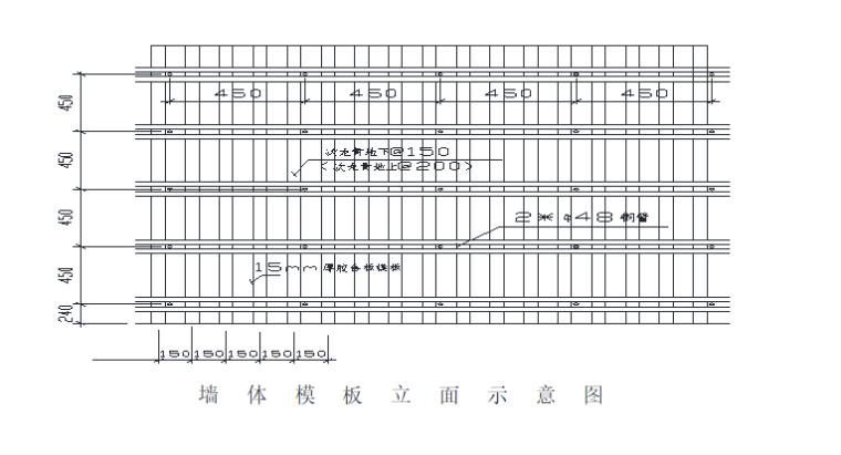 新疆党校学员宿舍、餐厅施建设项目承插型键槽式模板支架专项施工