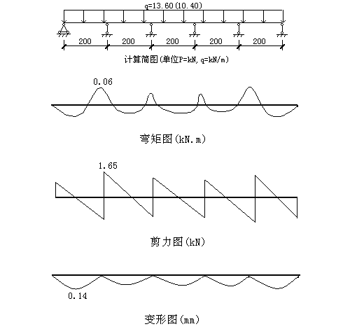 承插型套扣式钢管脚手架高支模方案(专家论证)