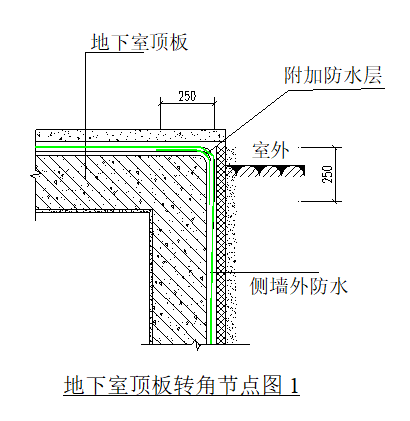 地下室防渗节点施工工艺_12