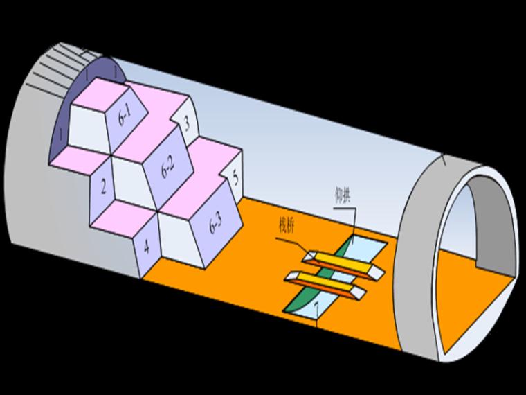 高速公路隧道工程专项施工方案