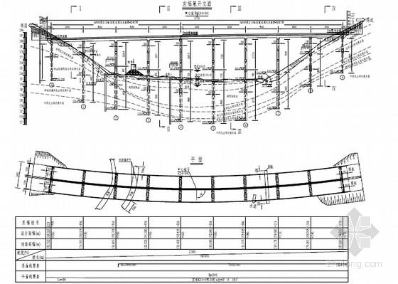 [福建]4座先简支后连续PC连续T梁桥及PC连续-刚构T梁桥施工图452页(含涵洞)