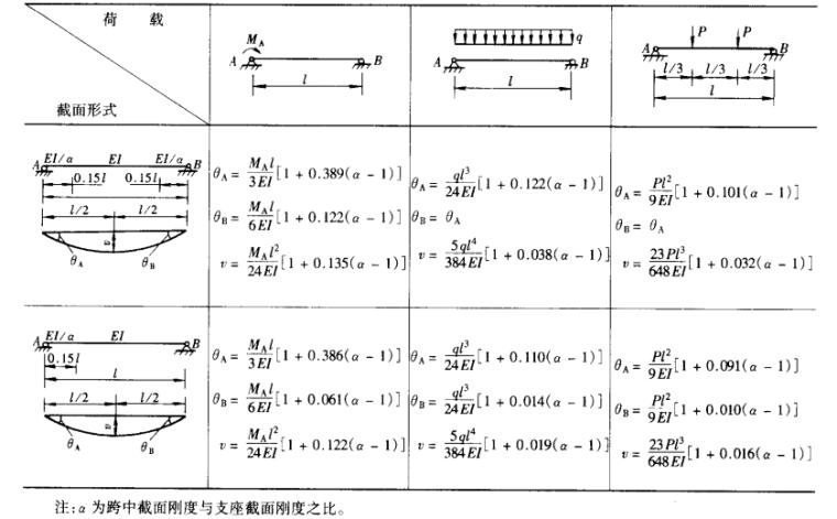 钢结构设计手册_10