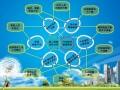 [QC成果]提高施工组织设计、施工方案的审批效率(图文结合)