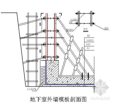 新疆某高层办公楼地下室自制木制大模板施工总结