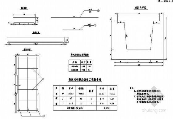 路桥交通防护工程钢筋混凝土盖板暗沟节点详图设计