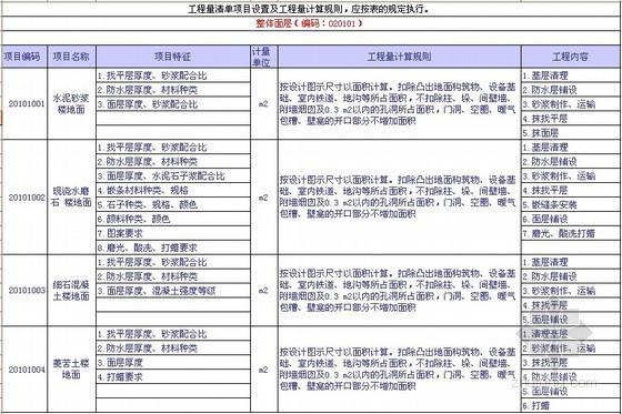 [安徽]工程量清单项目设置及工程量计算规则(全套)