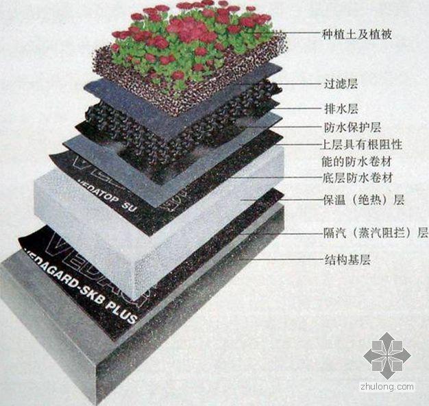 房地产开发与建筑节能(PPT讲座)