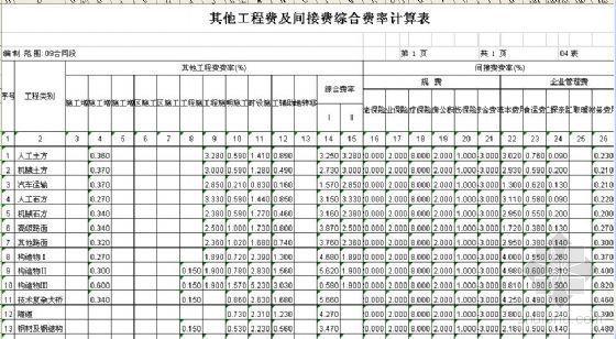 浙江省某隧道群机电照明工程清单报价标底