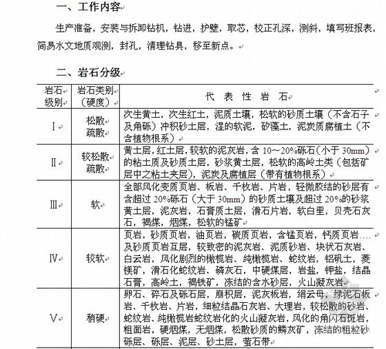 湖南省地质勘查项目预算标准(2011)