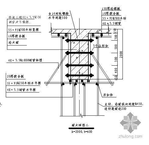 廣西某行政辦公樓高大模板支撐施工方案(膠合板)