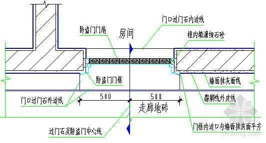 海南省某政府办公楼钢制防盗门安装技术交底