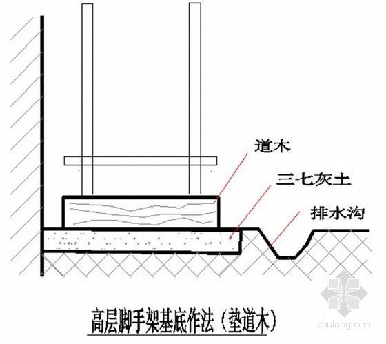 [福建]保障性住宅脚手架施工方案