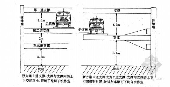 《建筑基坑支护技术规程》2012与《建筑地基基础设计规范》2011对比分析
