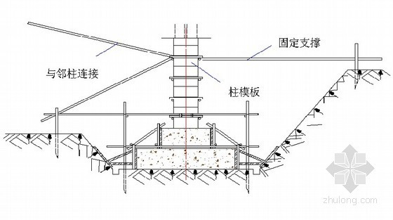 [湖北]框架结构食堂及钢结构车间施工组织设计(独立基础)