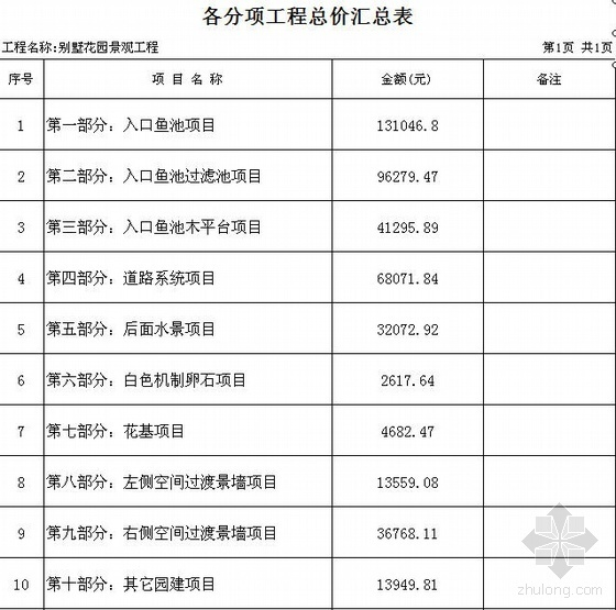 广州某别墅户外园林工程施工图预算实例(2010-04)