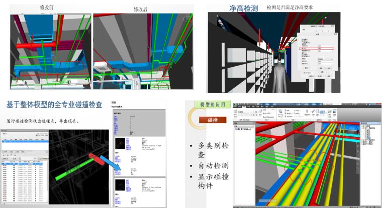 建筑工程BIM技术研究与成果应用汇报讲义(附图较多)_8