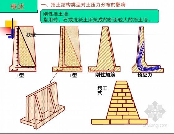 土质学与土力学全套课程讲义(400页)
