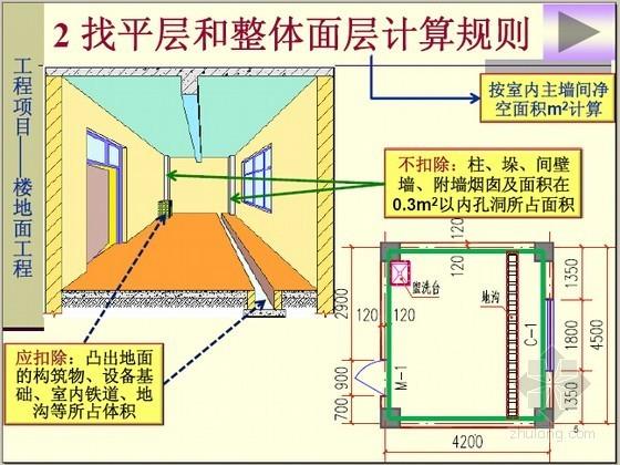 [预算入门]建筑装饰工程识图、工程量计算及施工图预算编制精讲(超多附图 550页)