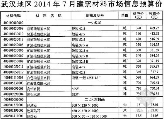 [武汉]2014年7月建筑材料市场信息预算价