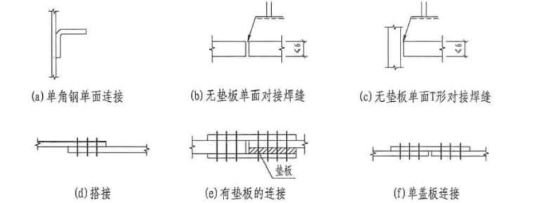 05SG109-4民用建筑工程设计常见问题分析及图示