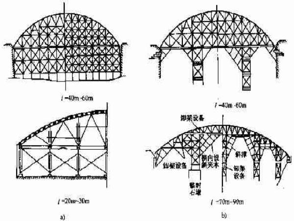 上承式拱桥的施工方法总结(85页)