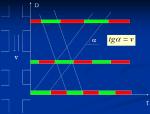 第十讲干线交叉口交通信号协调控制
