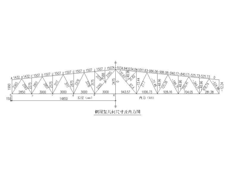 30m钢结构梯形屋架课程设计(图纸、计算书)