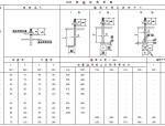 钢结构用柱脚锚栓选用表