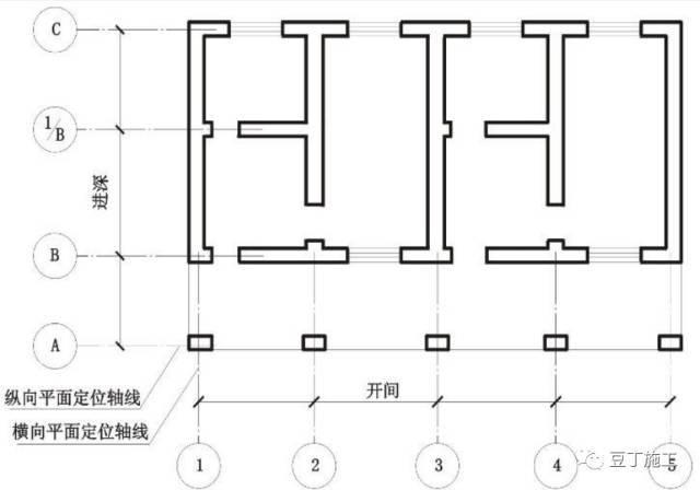 5分钟看完施工图中常用符号及图例