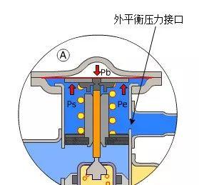 制冷系统膨胀装置解析_20