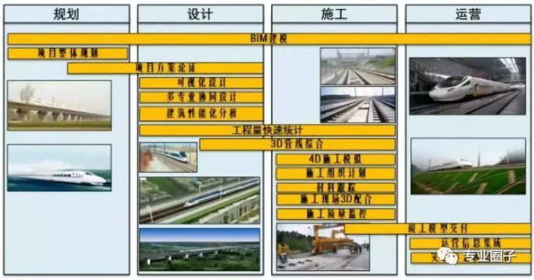 通过BIM技术,京雄(雄安)城际铁路正在预演未来的高铁设计_5
