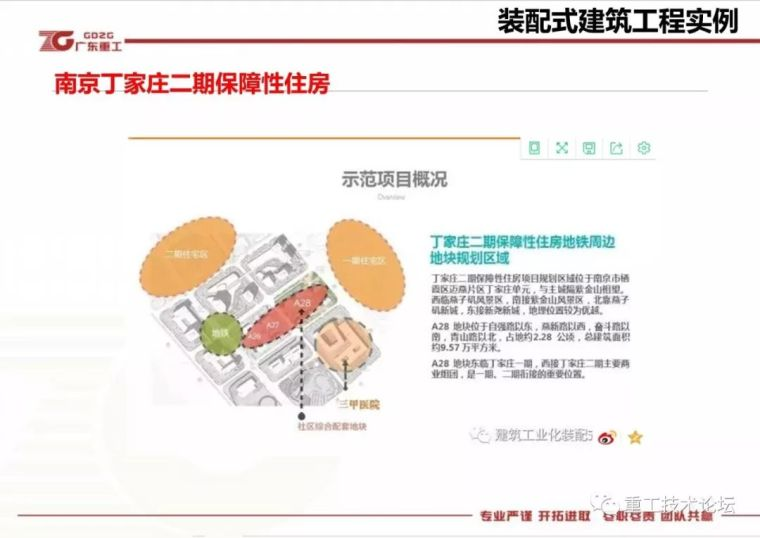 装配式建筑技术之②--国内应用现状PPT版_57