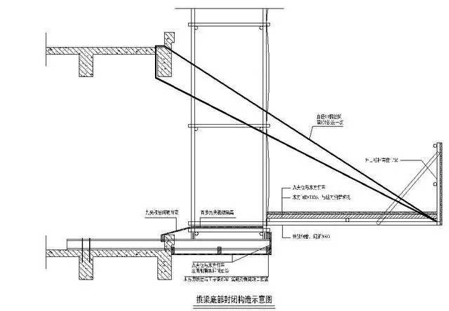 外脚手架及外架防护棚搭设详细讲解,附做法图!_19