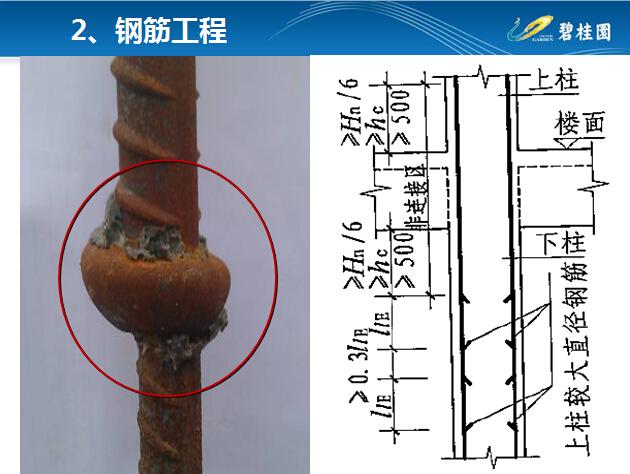 知名地产的工程质量分析及防治方法(整套图示易懂,适合新老学员)-3.jpg