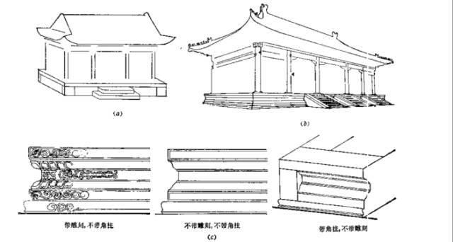 古建筑有规范了!!住建部发布《传统建筑工程技术规范》_34